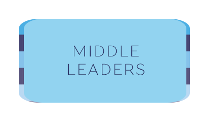 middleleaders